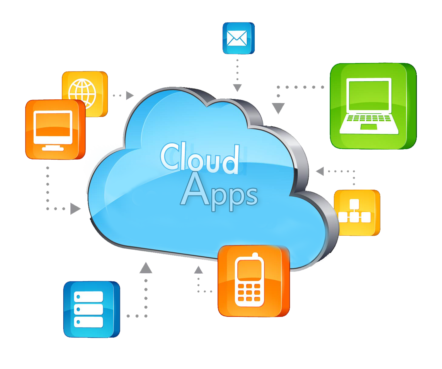 Important Things To Consider Before Launching A Cloud-Based Application