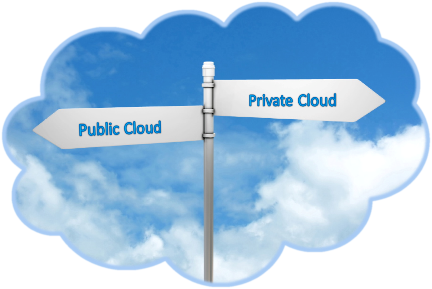 Public vs Private Cloud: Why The Public Cloud Is A Real Threat To Security