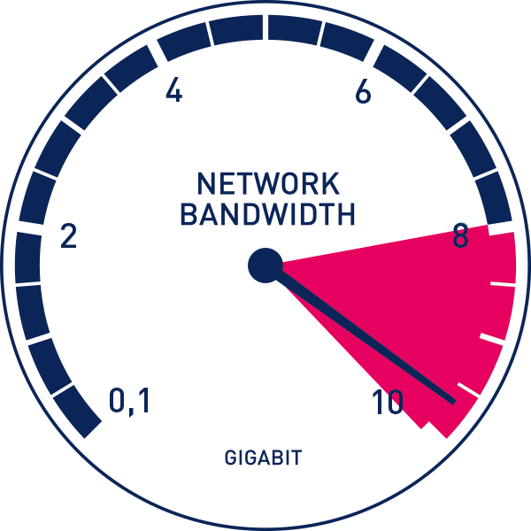 Can Your Network Bandwidth Support Your Remote Workers and Customers?